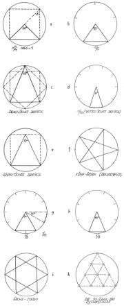 sphärische geometrie dreieck